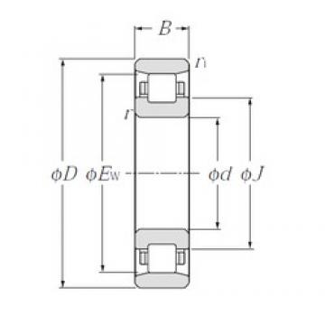 30 mm x 90 mm x 23 mm  NTN N406 Rolamentos cilíndricos